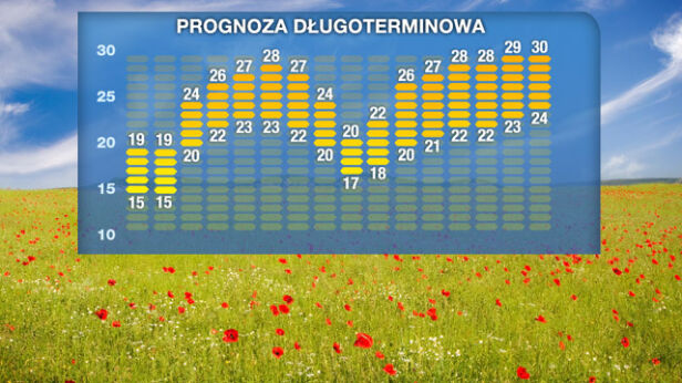 Prognoza pogody na 16 dni TVN Meteo