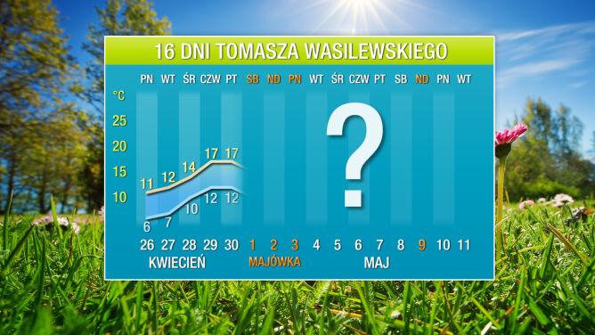 Pogoda na 16 dni: wielkie ciepło przyjdzie po majówce